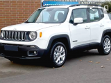 Jeep Renegade Longitude Flex 1.8